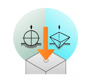 Приборы для измерения твердости и шероховатости