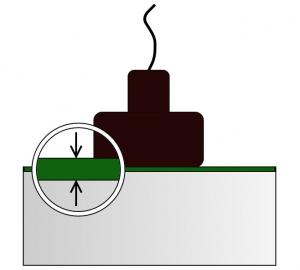 Приборы и оснастка для контроля качества покрытий